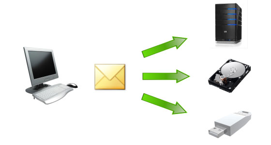backup email in outlook mail